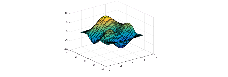 Matlab Example of Interpolation